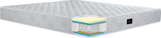 The Offshore Memory Visco Pocket Sprung Roll Pack Mattress MED WheelMark
